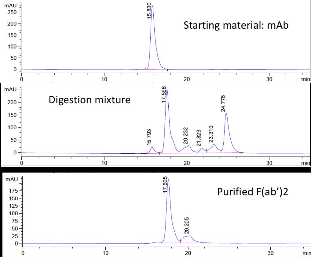 cm51408-figure1-f-ab-2-preparation.png